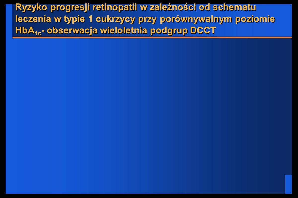 Ryzyko progresji retinopatii w zależności od schematu leczenia w typie 1 cukrzycy przy porównywalnym poziomie HbA1c- obserwacja wieloletnia podgrup DCCT
