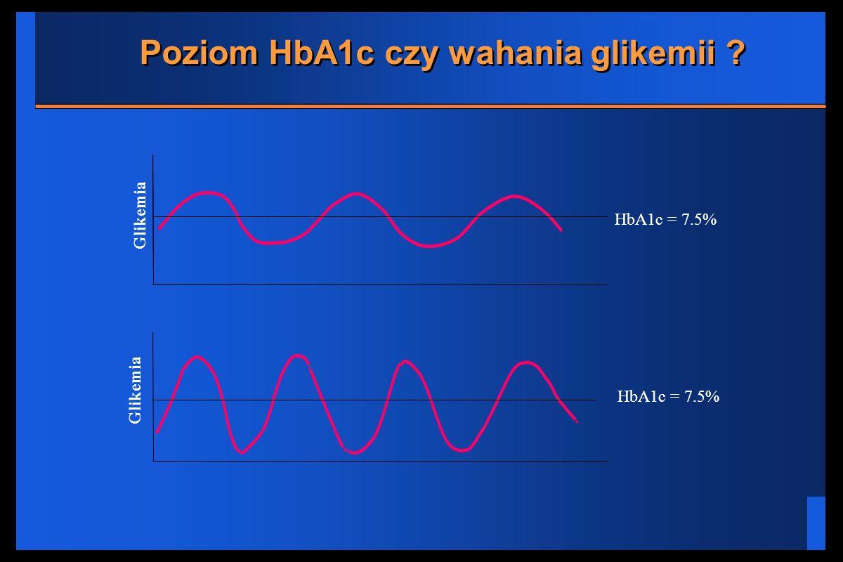 Poziom HbA1c czy wahania glikemii