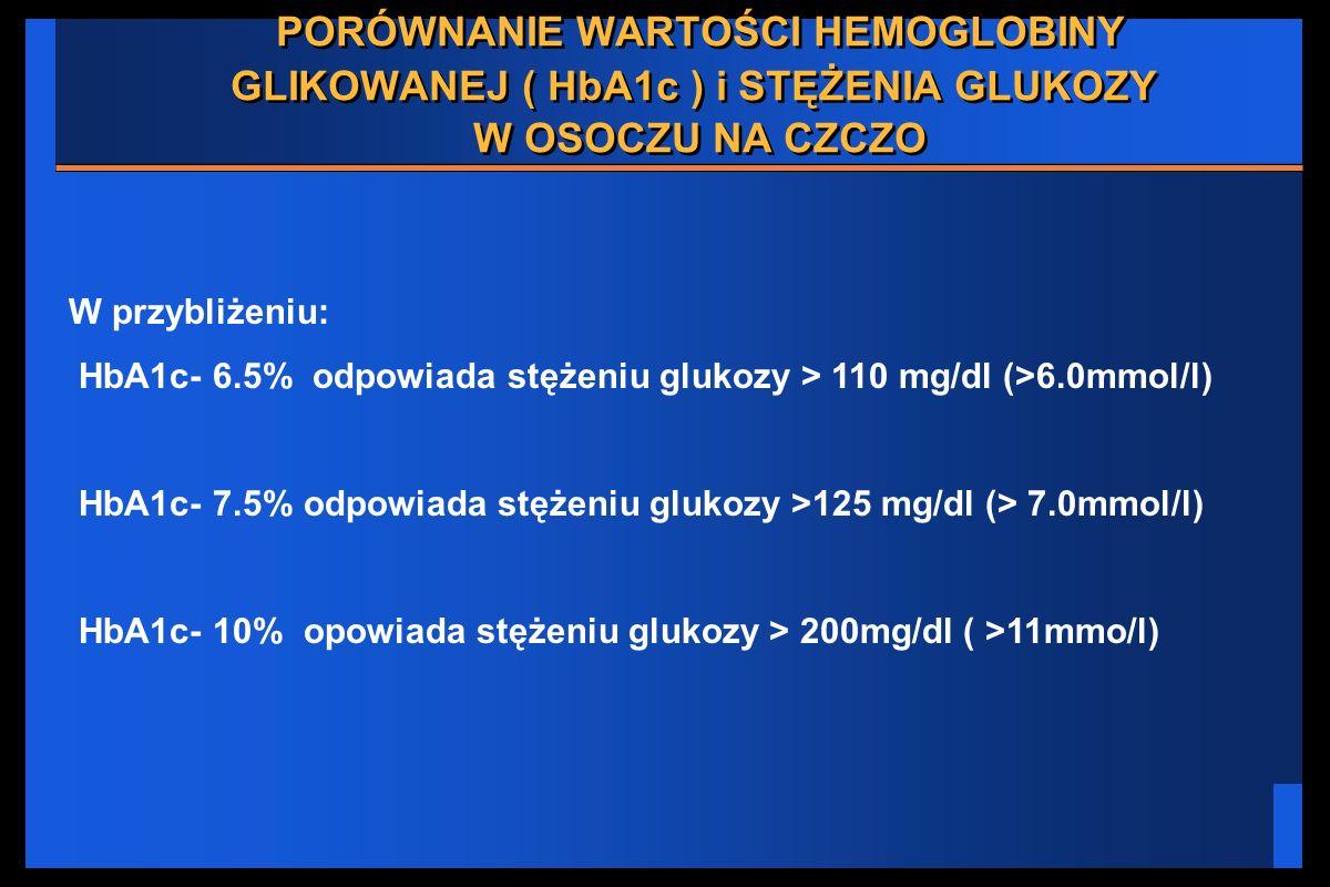 PORÓWNANIE WARTOŚCI HEMOGLOBINY GLIKOWANEJ ( HbA1c ) i STĘŻENIA GLUKOZY W OSOCZU NA CZCZO