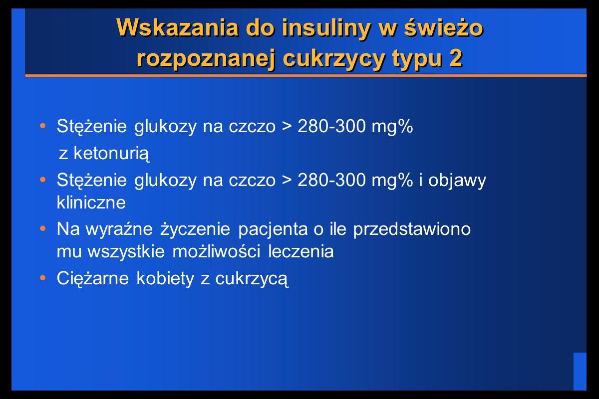 Wskazania do insuliny w świeżo rozpoznanej cukrzycy typu 2