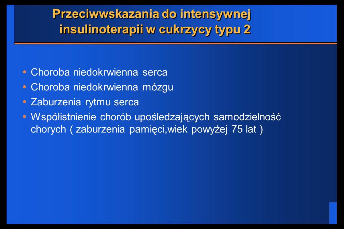 Przeciwwskazania do intensywnej insulinoterapii w cukrzycy typu 2