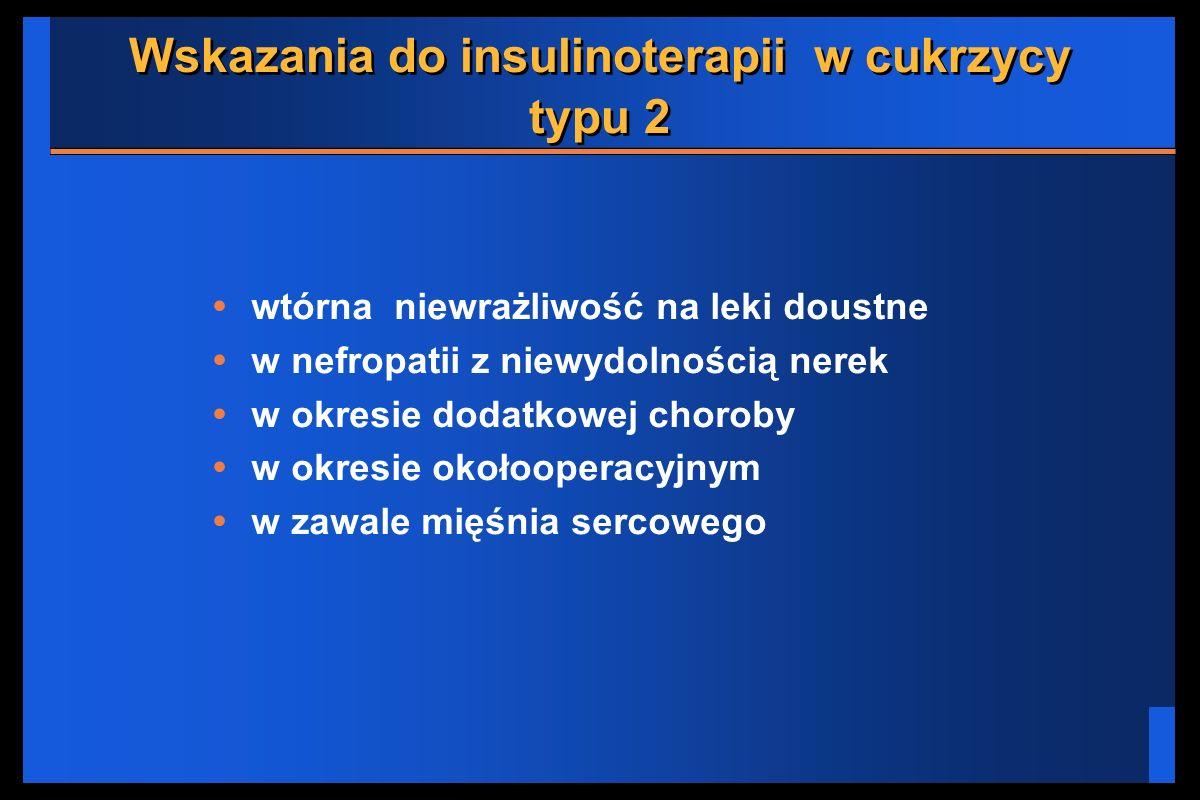 Wskazania do insulinoterapii w cukrzycy typu 2