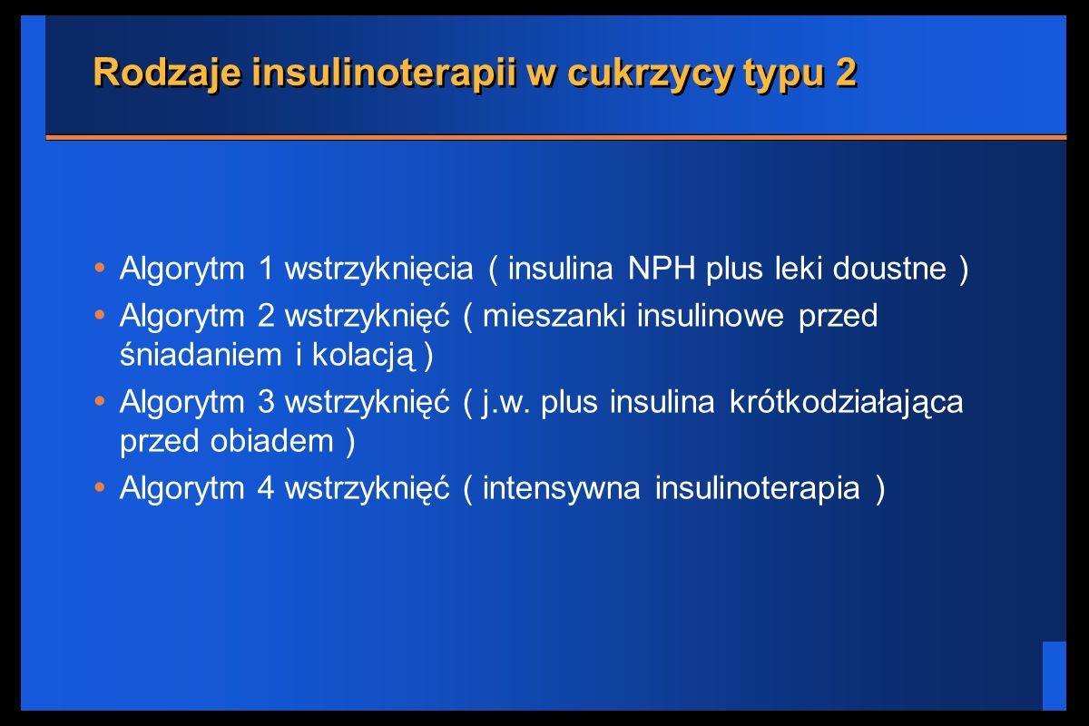 Rodzaje insulinoterapii w cukrzycy typu 2
