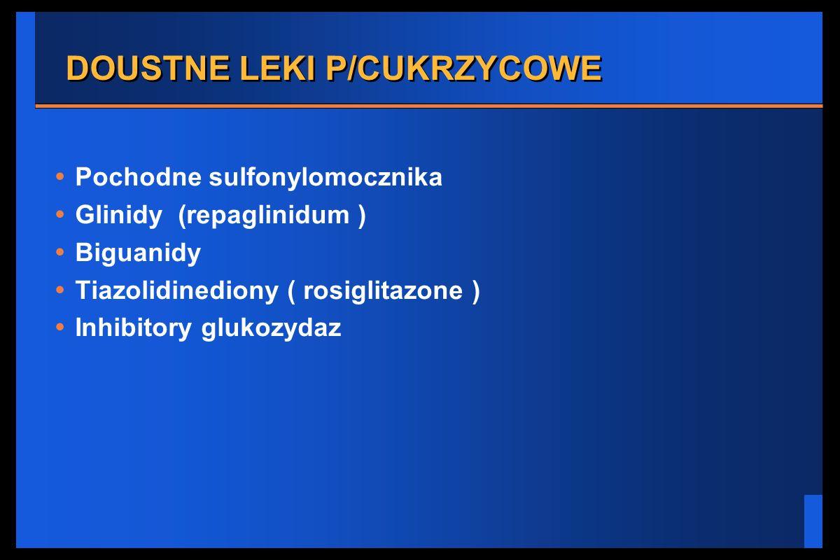 DOUSTNE LEKI P/CUKRZYCOWE