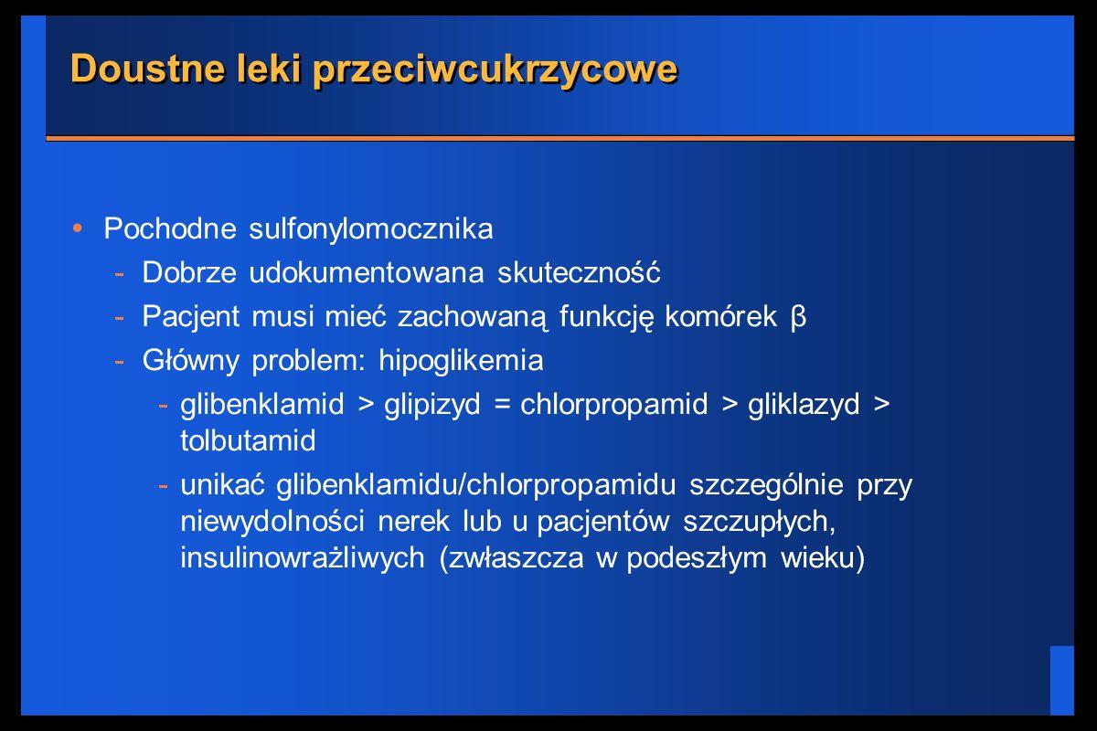 Doustne leki przeciwcukrzycowe