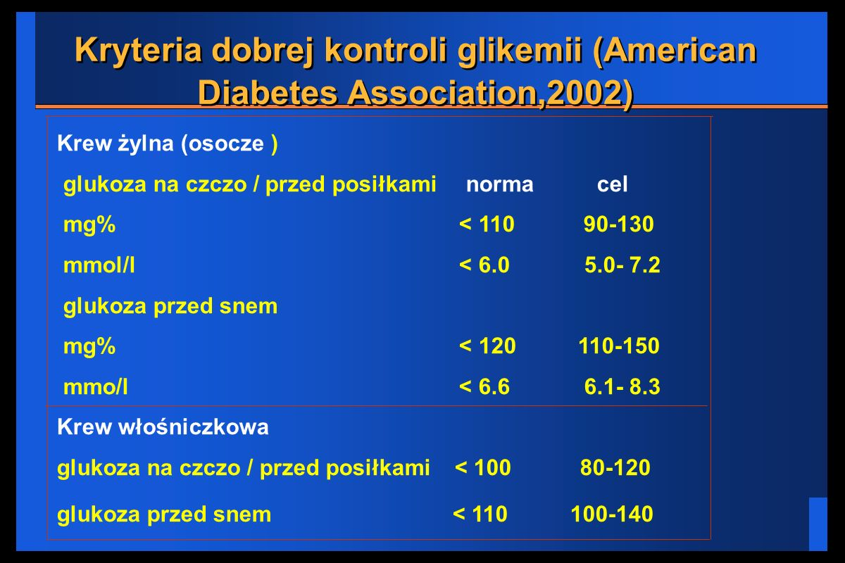 Kryteria dobrej kontroli glikemii (American Diabetes Association,2002)