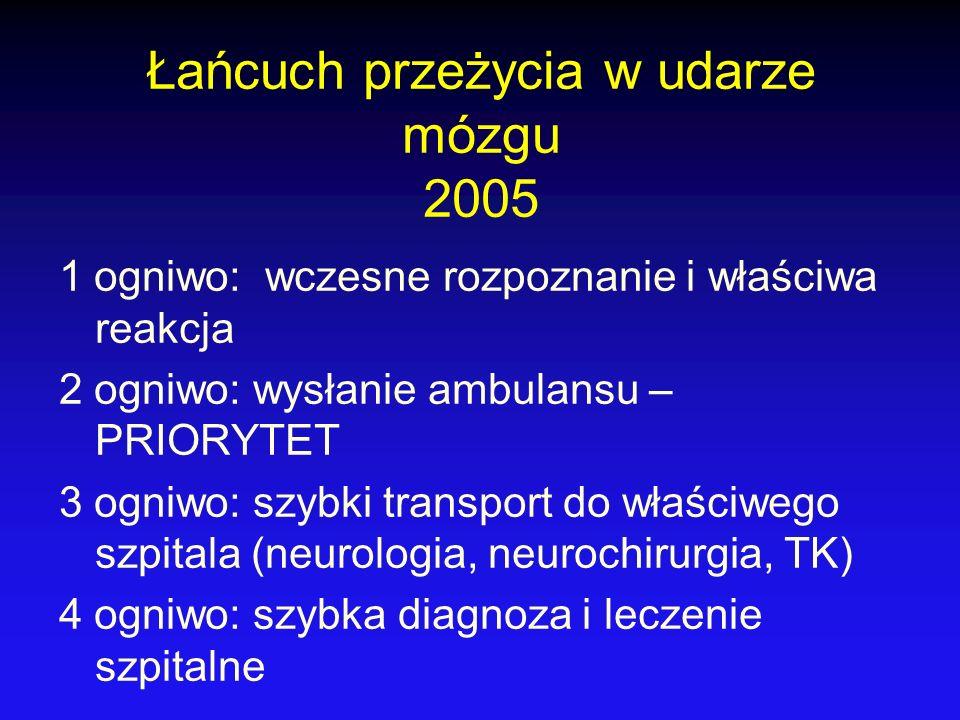 Łańcuch przeżycia w udarze mózgu 2005