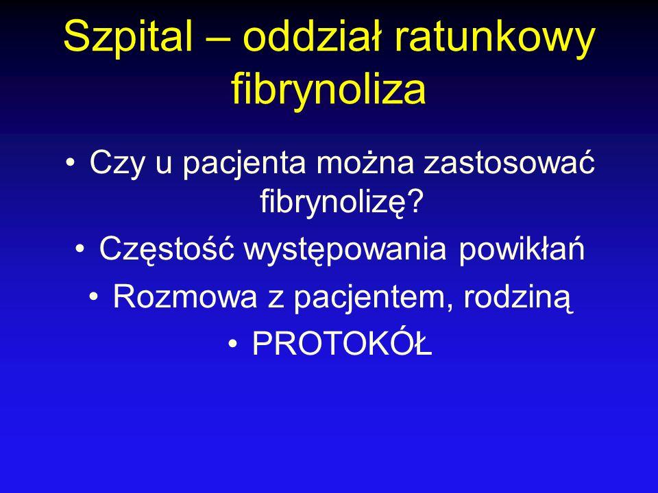 Szpital – oddział ratunkowy fibrynoliza