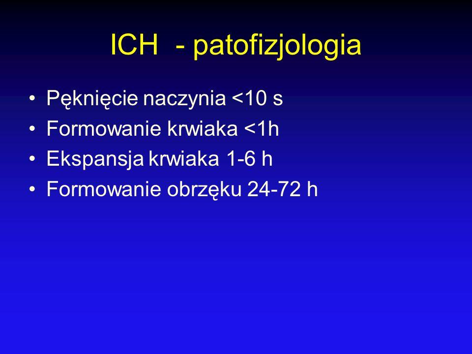 ICH - patofizjologia Pęknięcie naczynia <10 s