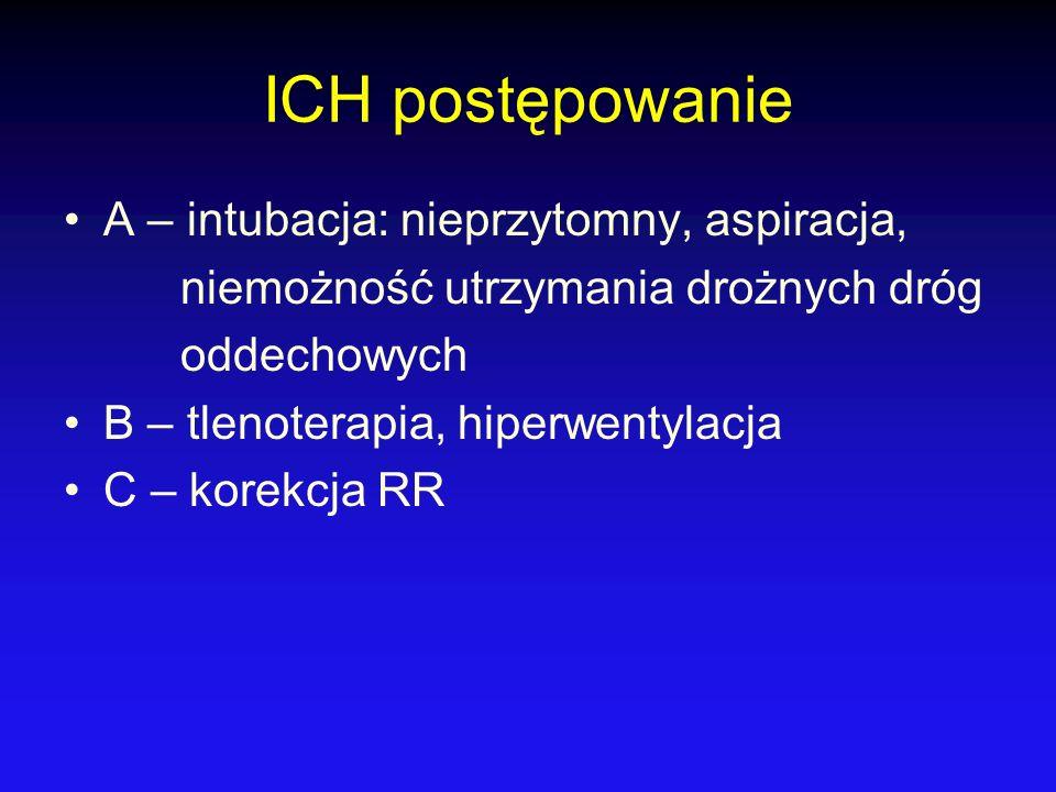 ICH postępowanie A – intubacja: nieprzytomny, aspiracja,