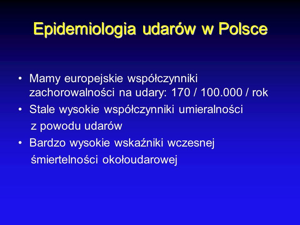 Epidemiologia udarów w Polsce