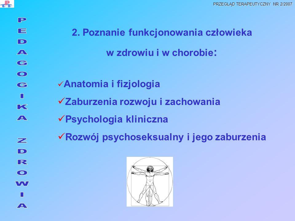 2. Poznanie funkcjonowania człowieka
