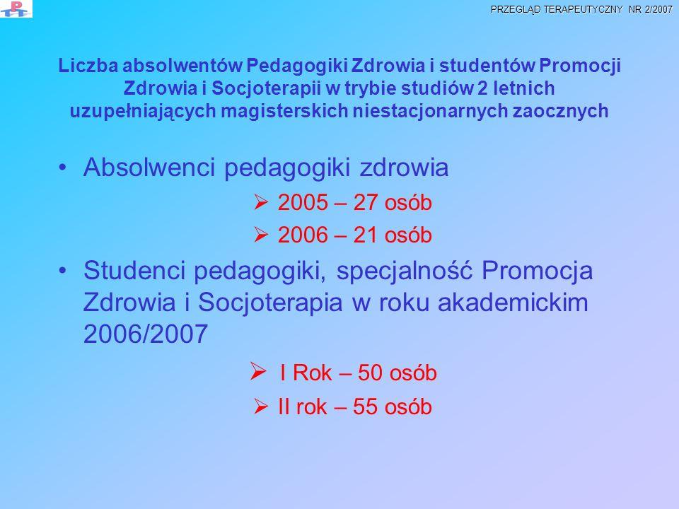 Absolwenci pedagogiki zdrowia