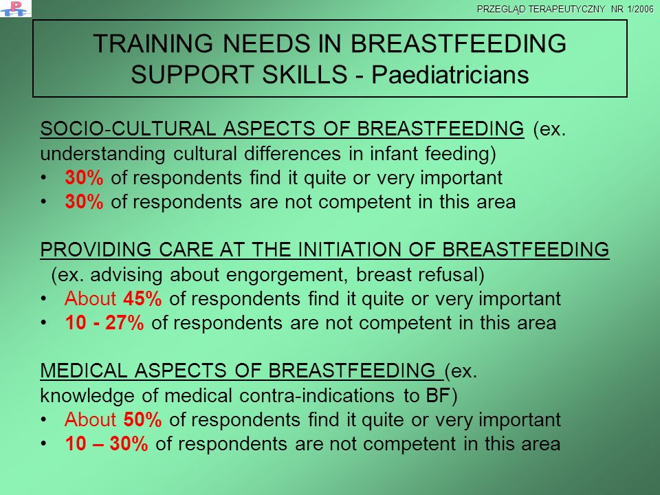 TRAINING NEEDS IN BREASTFEEDING SUPPORT SKILLS - Paediatricians