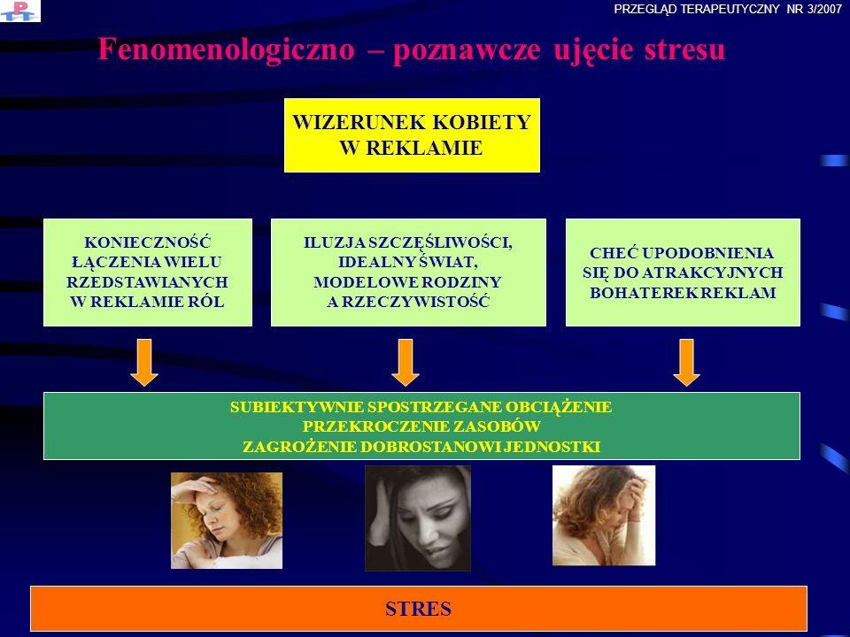 Fenomenologiczno – poznawcze ujęcie stresu