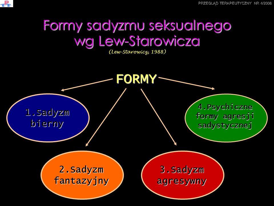 Formy sadyzmu seksualnego wg Lew-Starowicza (Lew-Starowicz, 1988)