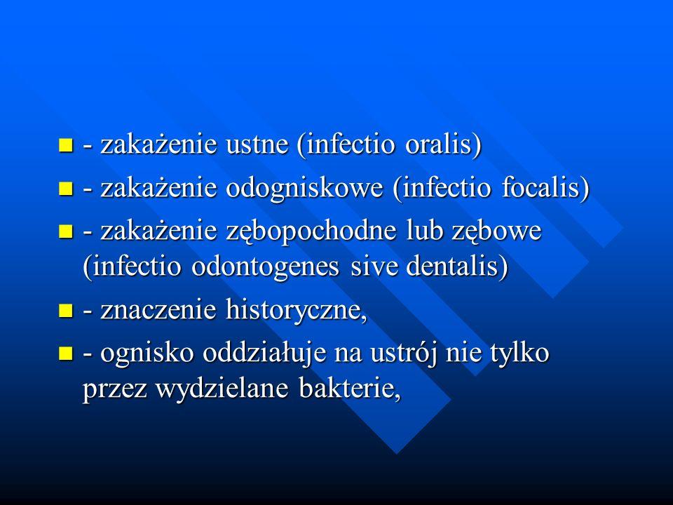 - zakażenie ustne (infectio oralis)