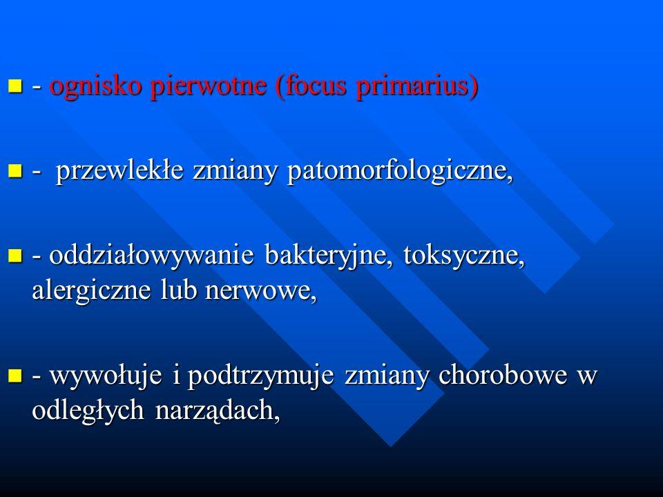 - ognisko pierwotne (focus primarius)