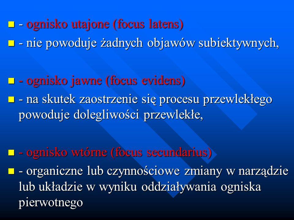 - ognisko utajone (focus latens)