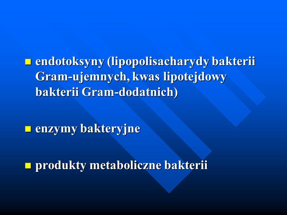 endotoksyny (lipopolisacharydy bakterii Gram-ujemnych, kwas lipotejdowy bakterii Gram-dodatnich)