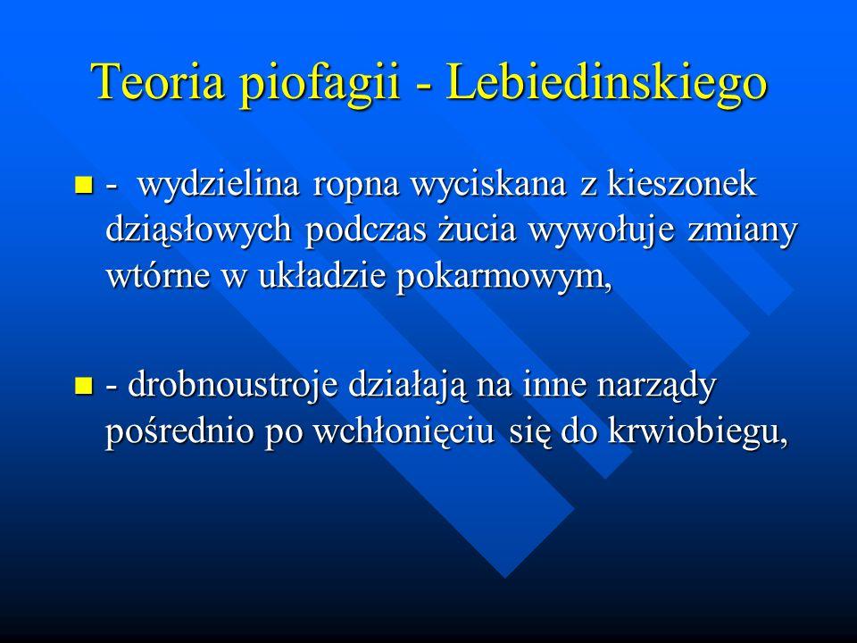 Teoria piofagii - Lebiedinskiego