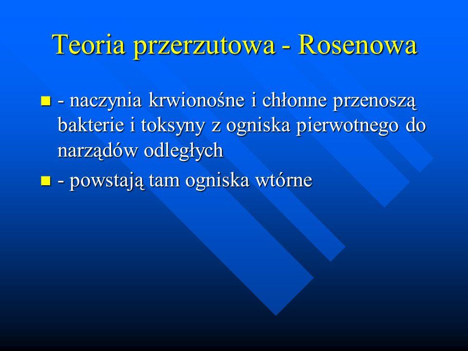 Teoria przerzutowa - Rosenowa