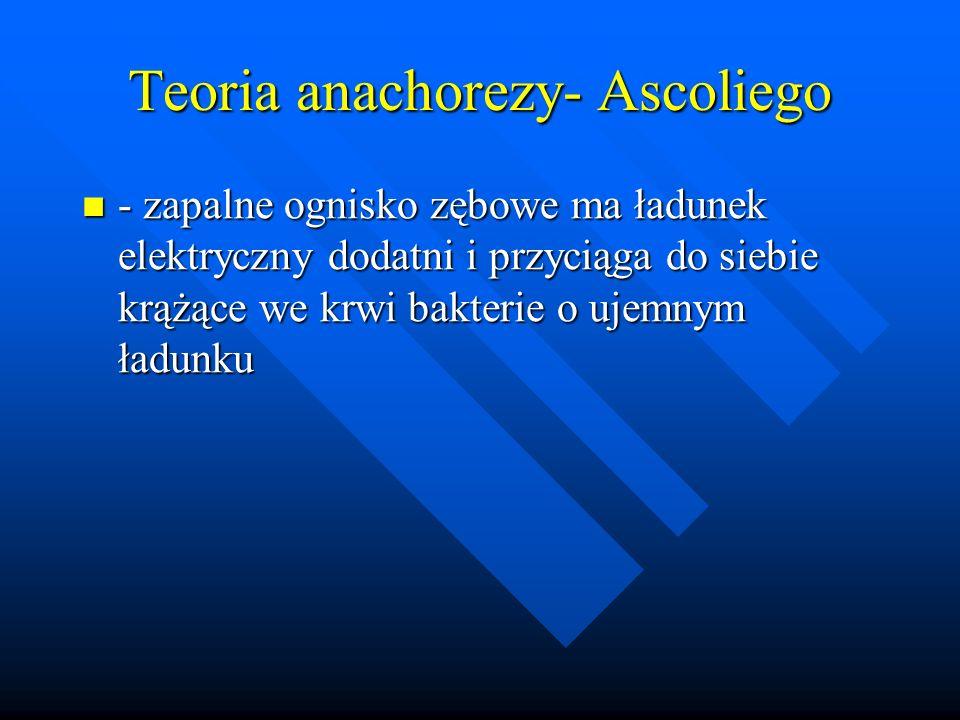 Teoria anachorezy- Ascoliego