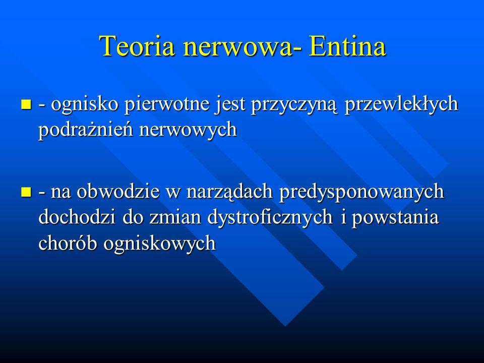 Teoria nerwowa- Entina