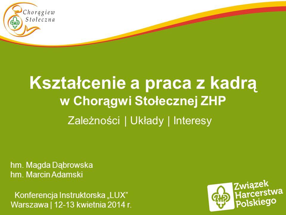 Kształcenie a praca z kadrą w Chorągwi Stołecznej ZHP