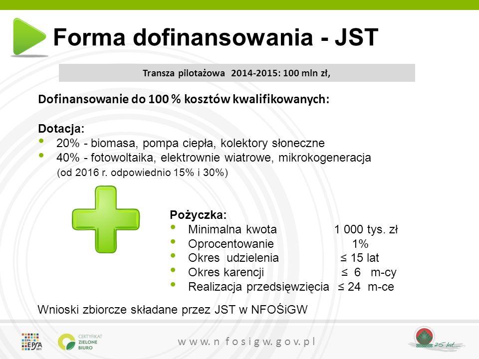 Forma dofinansowania - JST