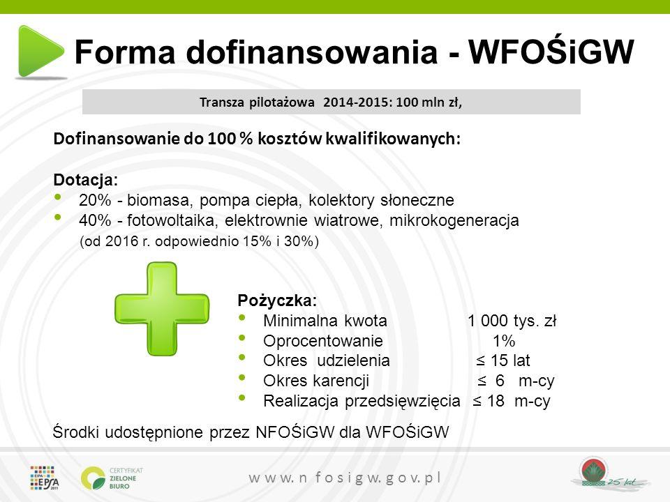 Forma dofinansowania - WFOŚiGW