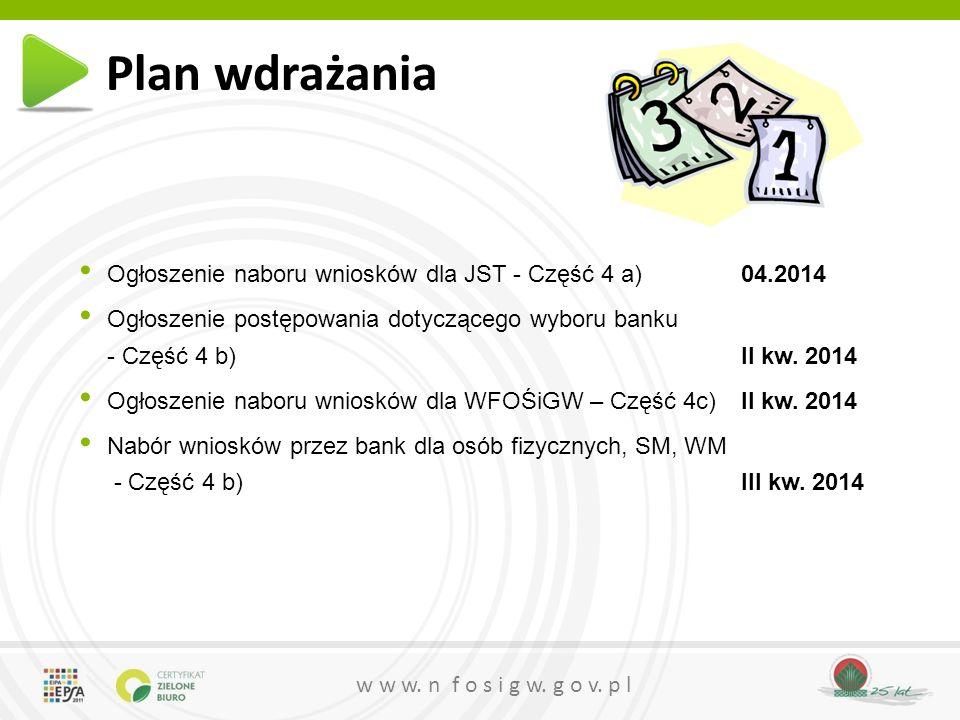 Plan wdrażania Ogłoszenie naboru wniosków dla JST - Część 4 a) 04.2014