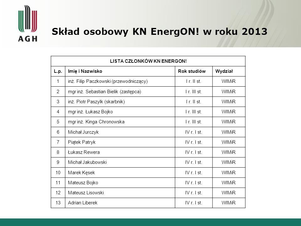 Skład osobowy KN EnergON! w roku 2013