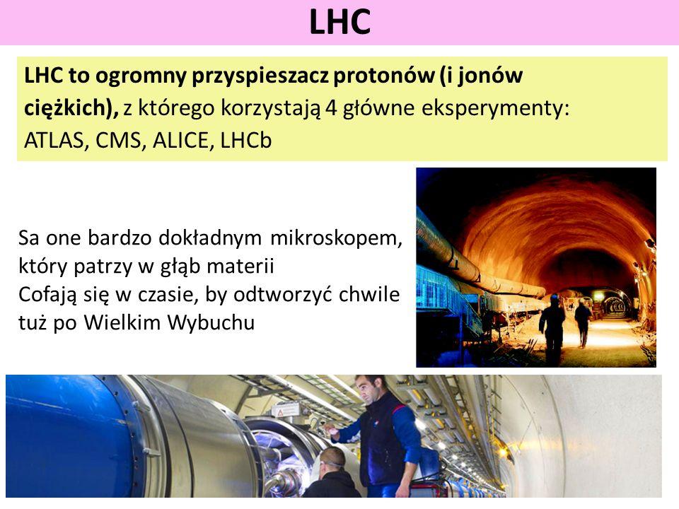 LHC LHC to ogromny przyspieszacz protonów (i jonów