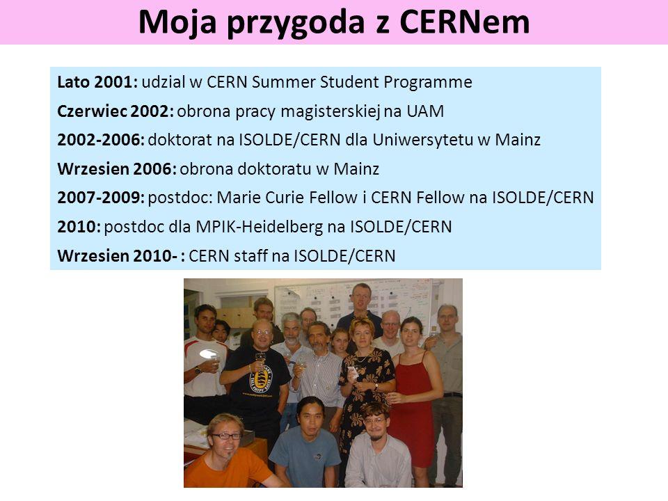 Moja przygoda z CERNem Lato 2001: udzial w CERN Summer Student Programme. Czerwiec 2002: obrona pracy magisterskiej na UAM.