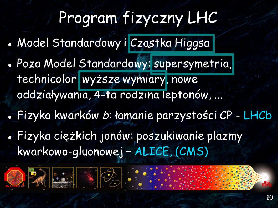 Program fizyczny LHC Model Standardowy i Cząstka Higgsa