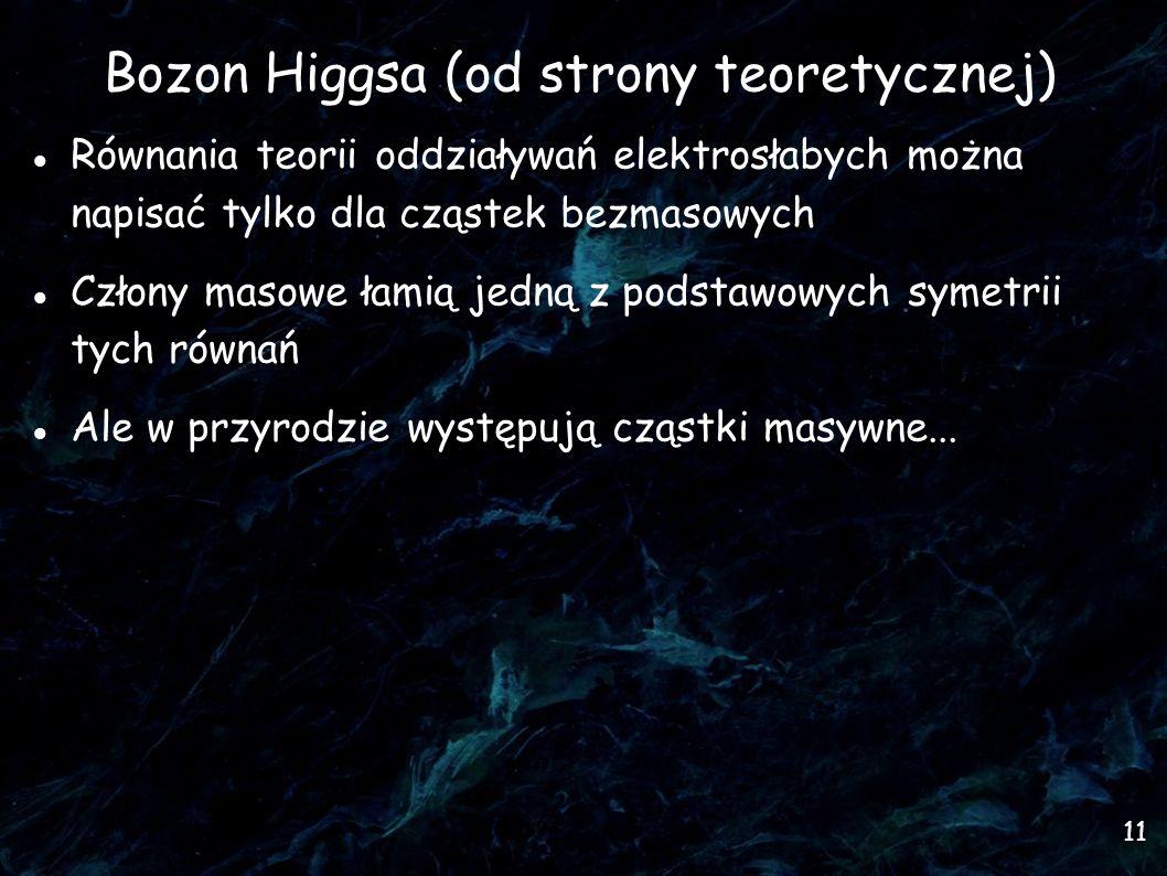 Bozon Higgsa (od strony teoretycznej)