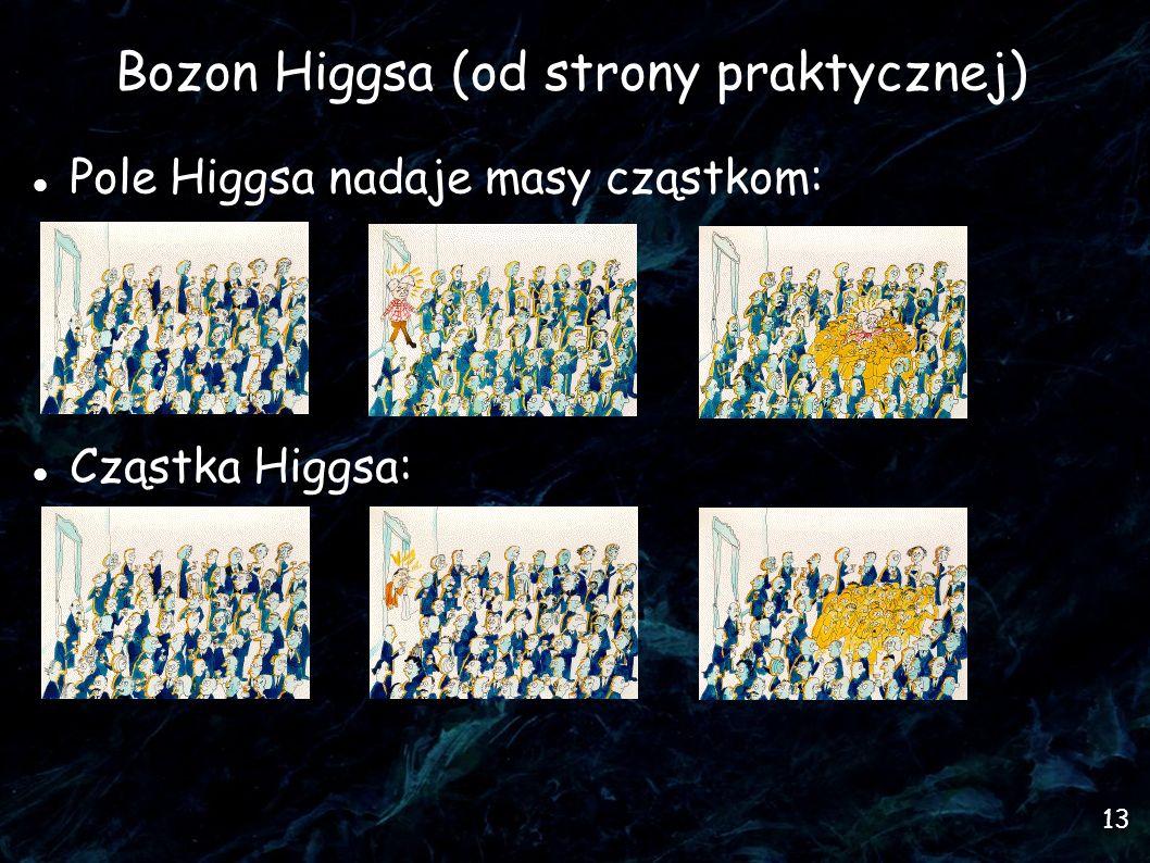 Bozon Higgsa (od strony praktycznej)
