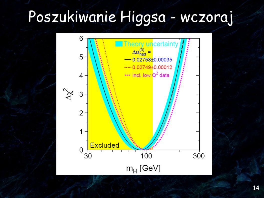 Poszukiwanie Higgsa - wczoraj