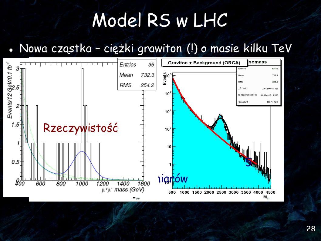 Model RS w LHC Nowa cząstka – ciężki grawiton (!) o masie kilku TeV