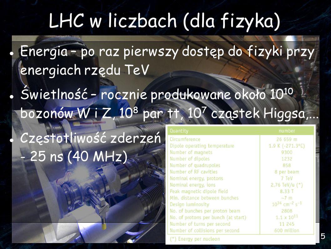 LHC w liczbach (dla fizyka)