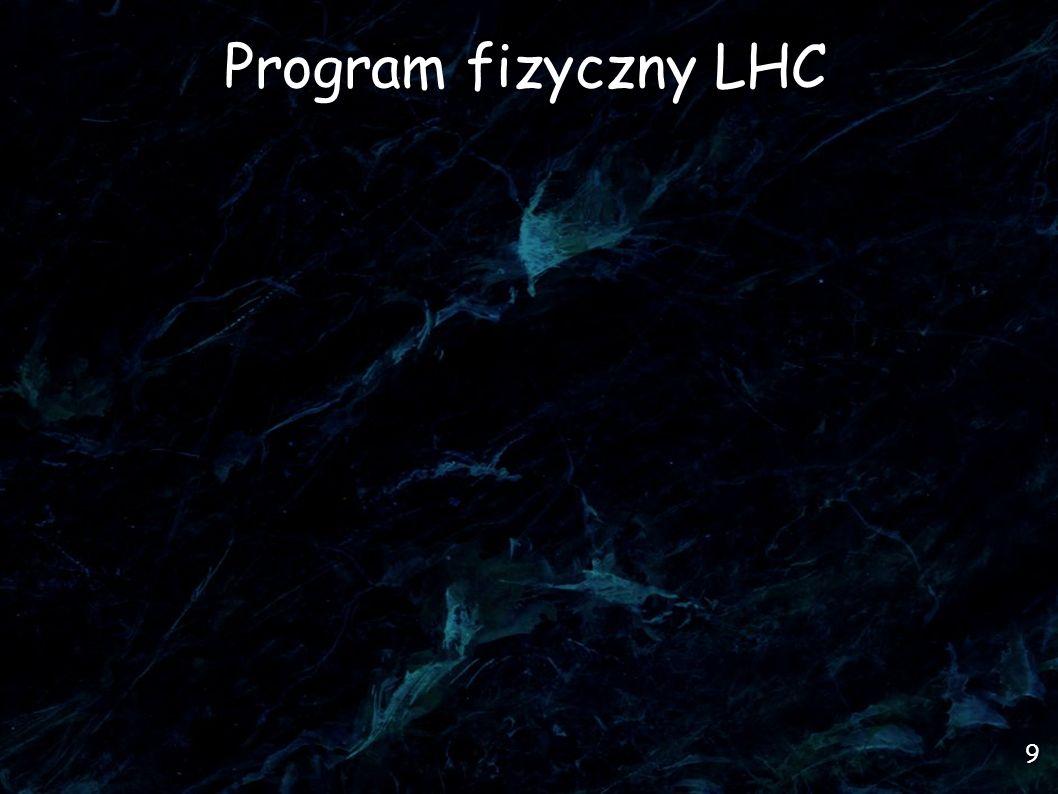 Program fizyczny LHC