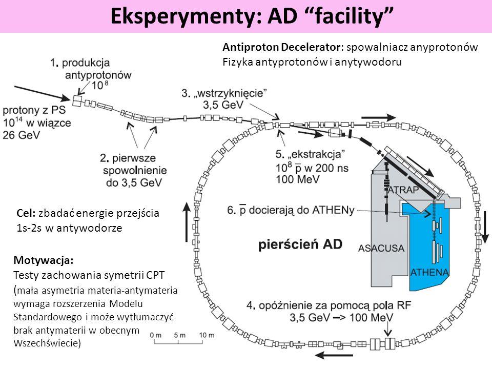 Eksperymenty: AD facility