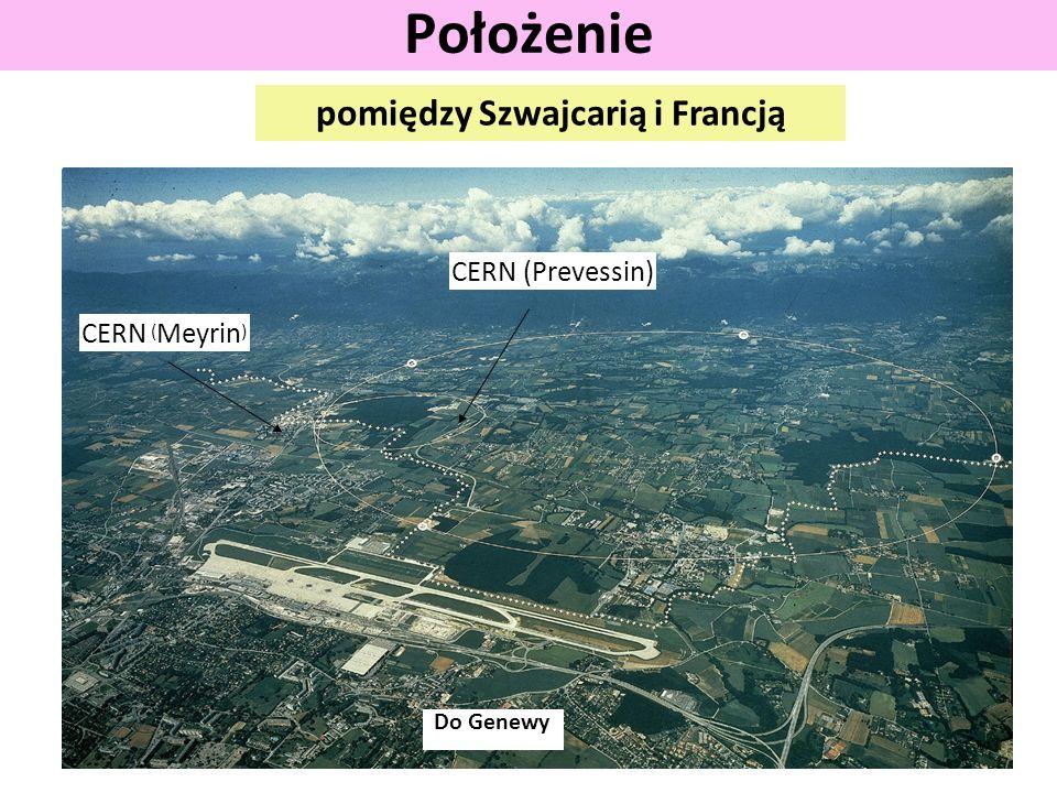 pomiędzy Szwajcarią i Francją