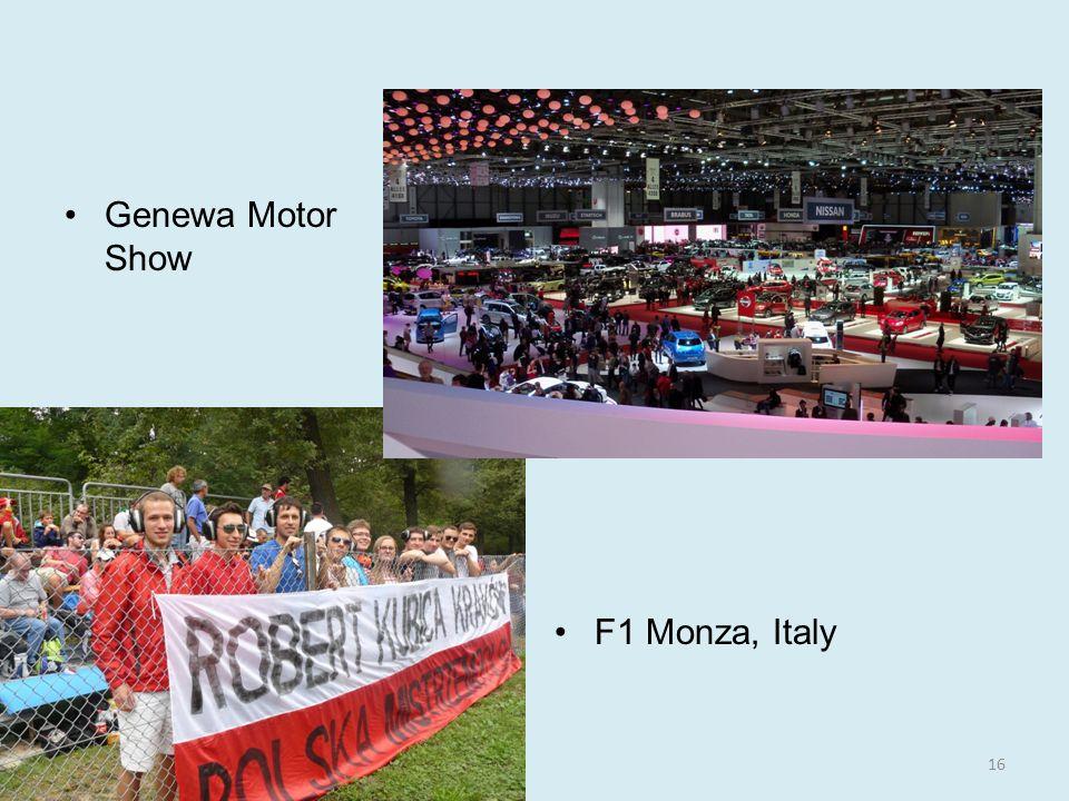 Genewa Motor Show F1 Monza, Italy