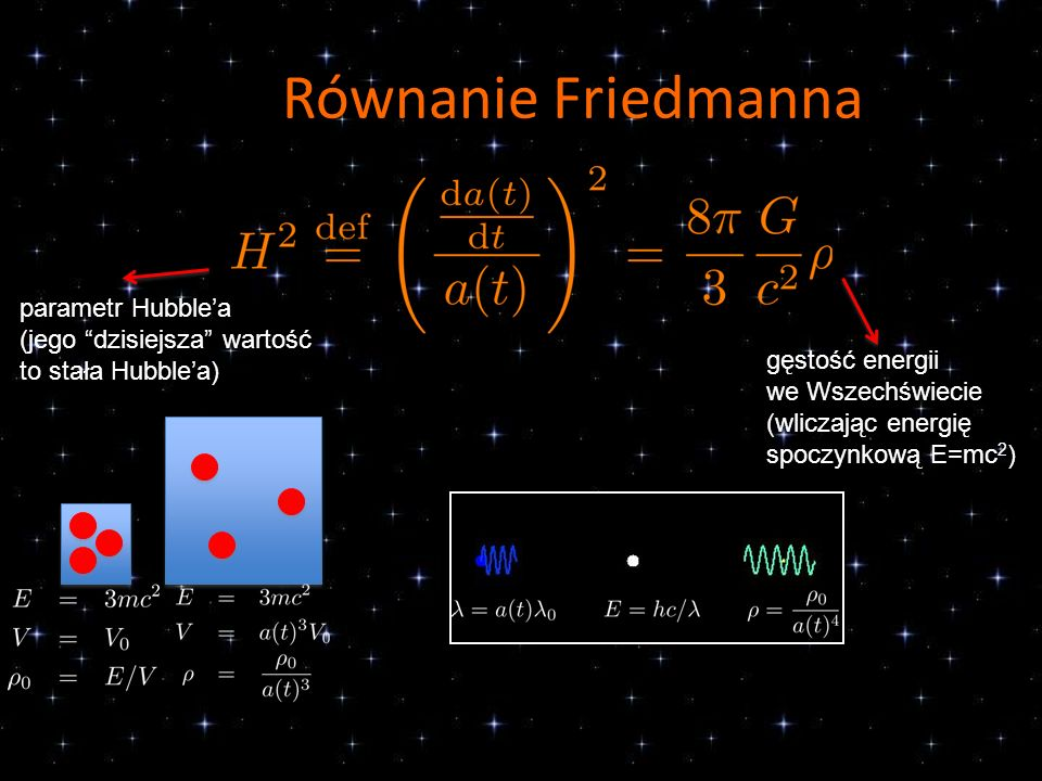 Równanie Friedmanna parametr Hubble'a