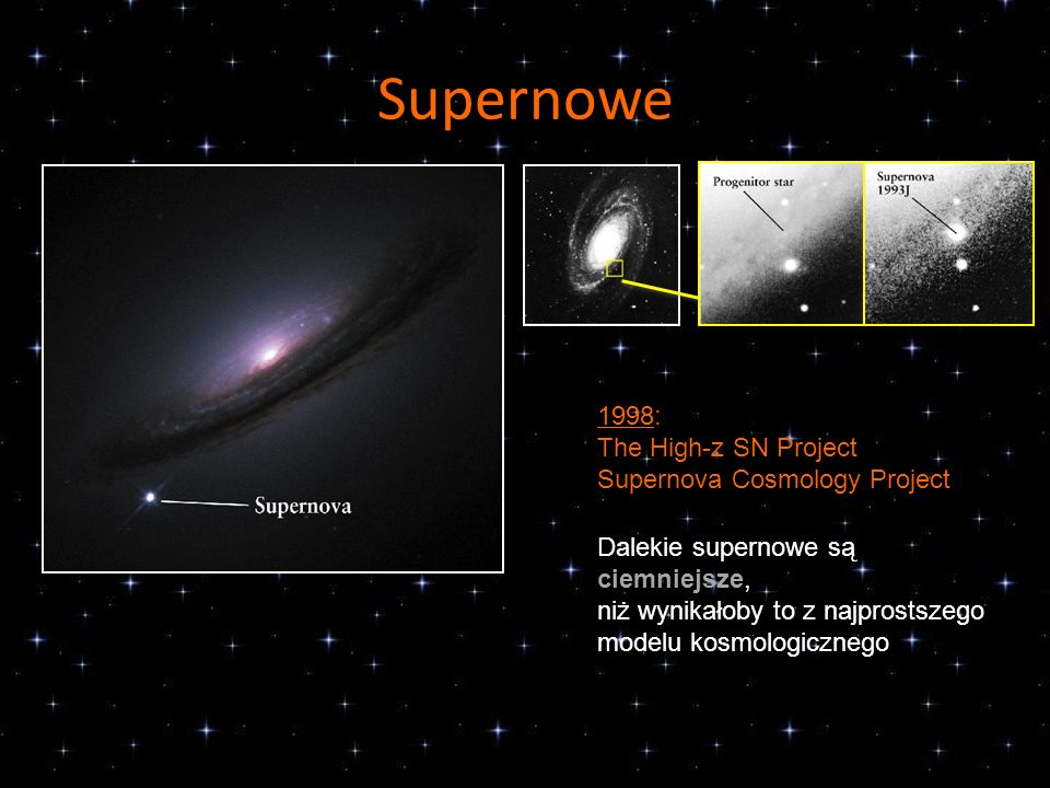 Supernowe 1998: The High-z SN Project Supernova Cosmology Project