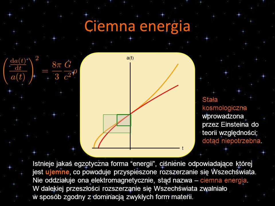 Ciemna energia Stała kosmologiczna wprowadzona przez Einsteina do teorii względności: dotąd niepotrzebna.
