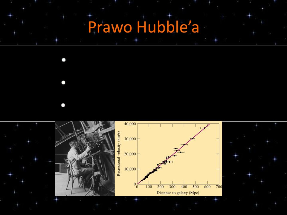 Prawo Hubble'a