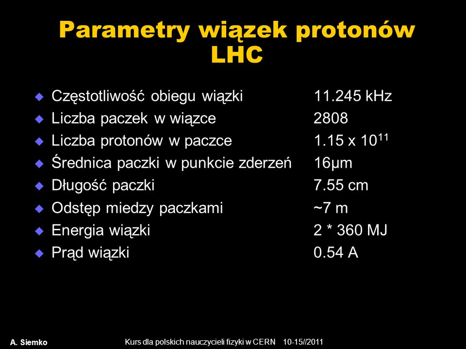 Parametry wiązek protonów LHC